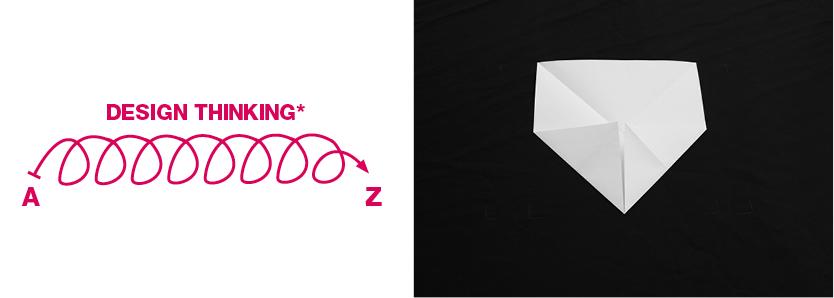 design_thinking4